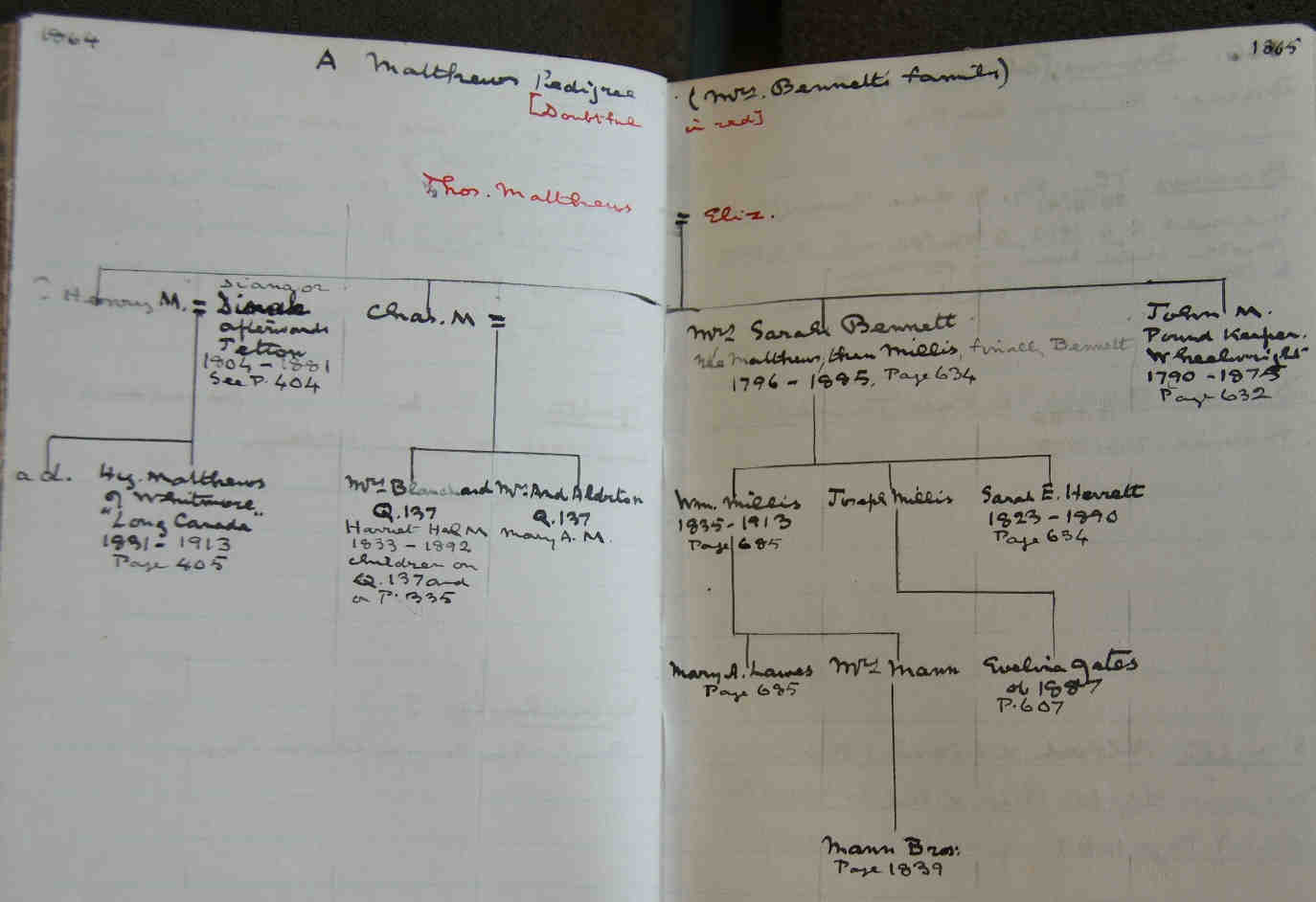 Laverty Notebooks Windsor Rapid Caravan Wiring Diagram