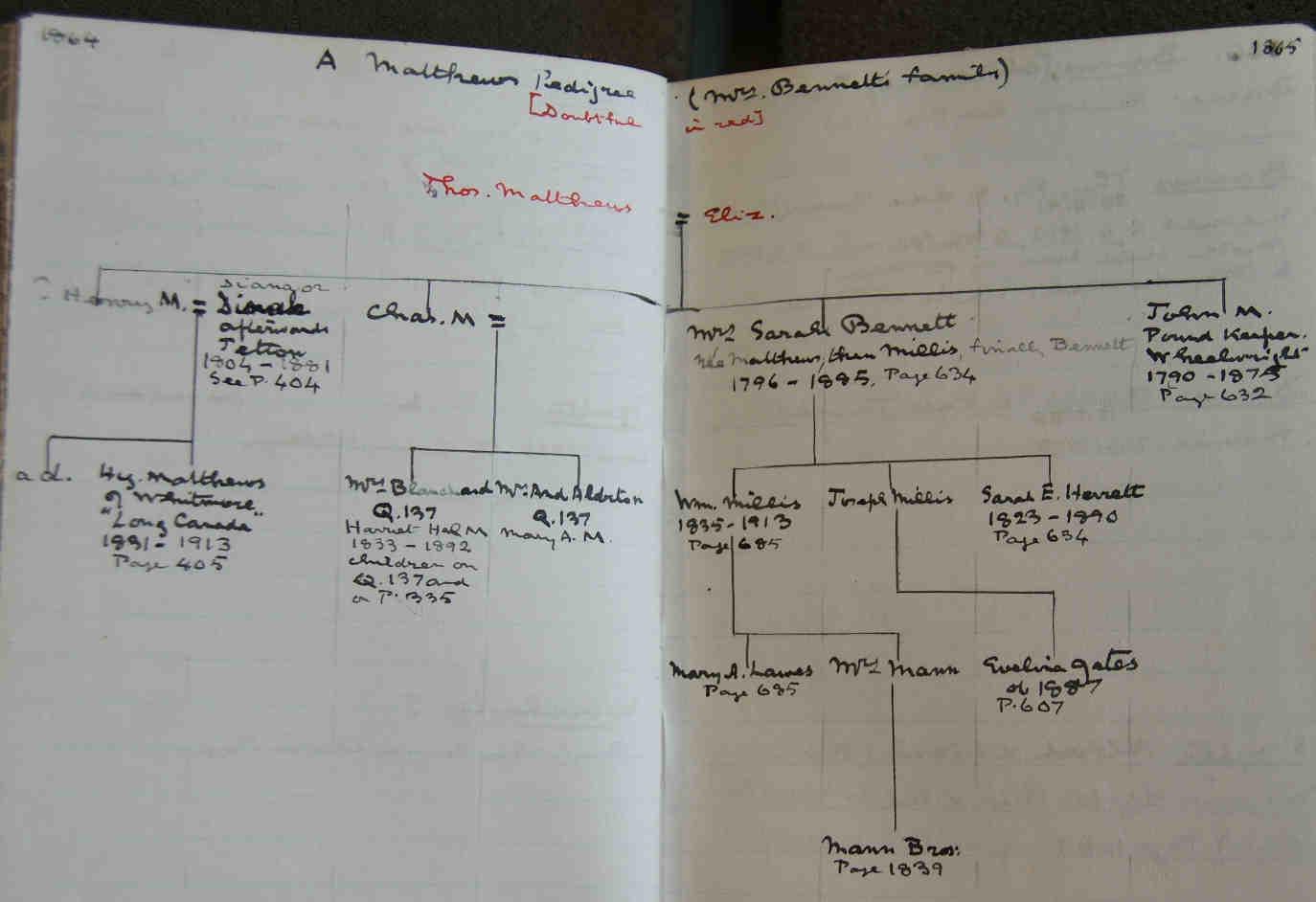 Rev Laverty Notebooks | Headley, Hampshire, UK