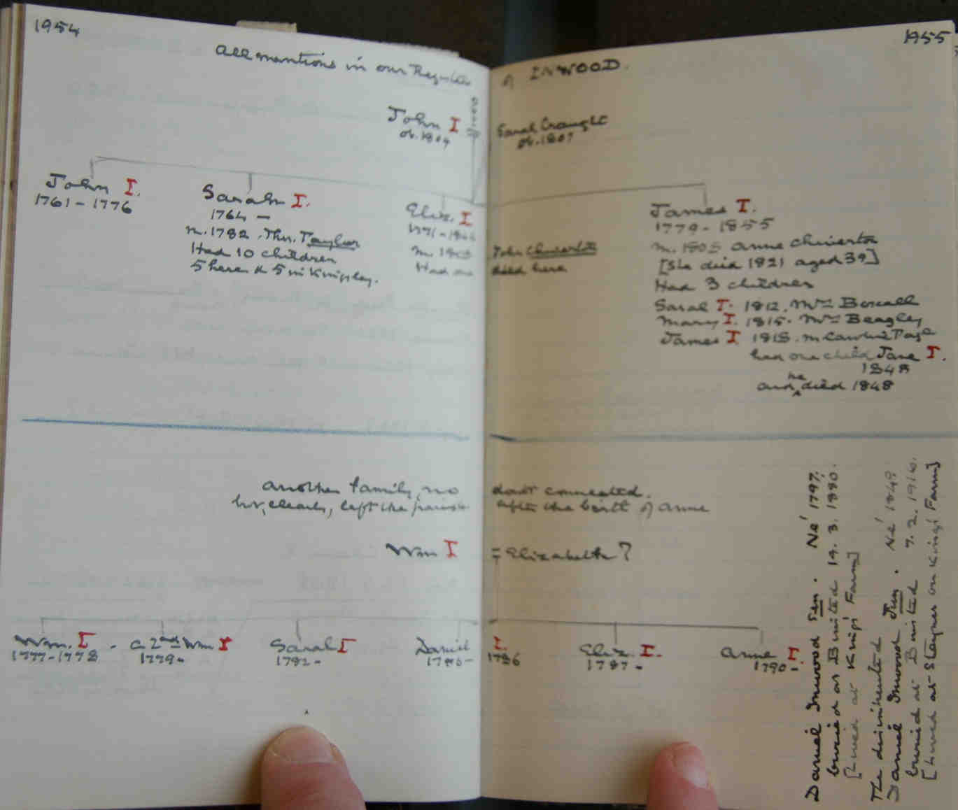 Rev Laverty Notebooks | Headley, Hampshire, UK